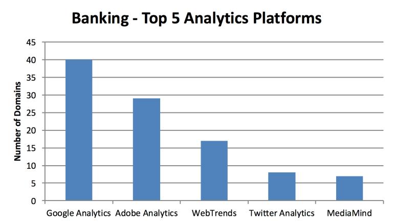 analytics-banking